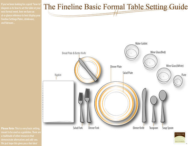 table_setting_guide
